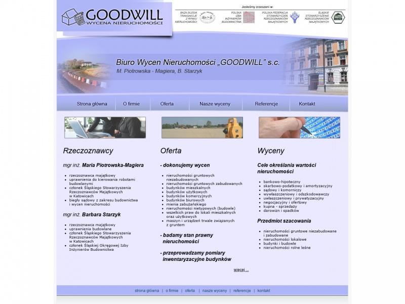 Wyceny mieszkań Goodwill